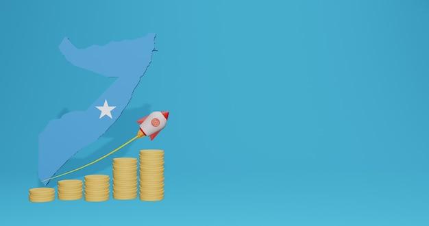3dレンダリングのインフォグラフィックとソーシャルメディアコンテンツのためのソマリアの国の経済成長
