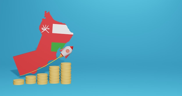 Economic growth in oman for the needs of social media tv and website background cover blank space can be used to display data or infographics in 3d rendering