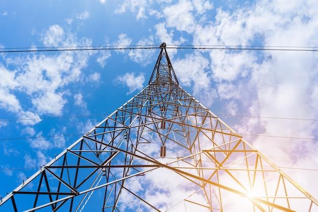 青い空に高電圧の電柱。