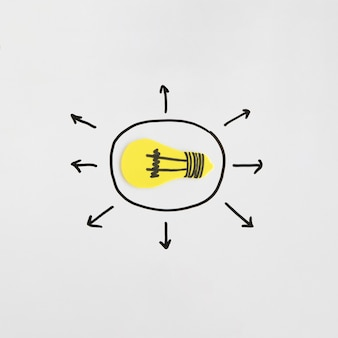 Elevated view of yellow light bulb surrounded by arrow directional signs on white backdrop