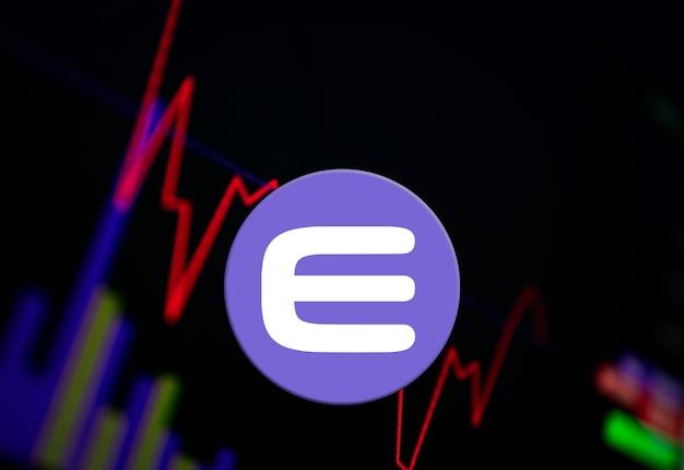 Enjin coinenje交換チャートの暗号通貨コイン成長チャート