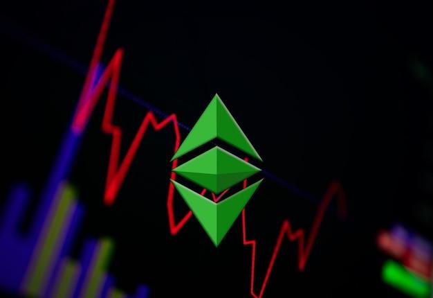 交換チャート上のイーサリアムクラシックetc暗号通貨コイン成長チャート