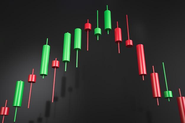 График интервалов обменной стоимости, показывающий разворот тренда