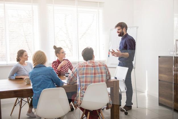 Исполнительная презентация стратегии работы