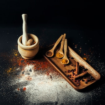 Exotic spices composition with mill