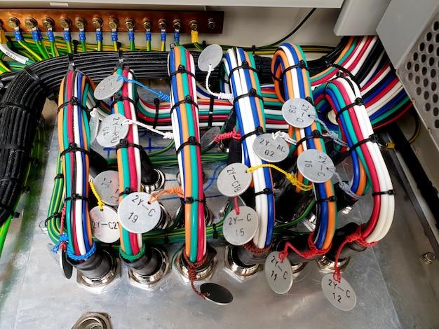 変圧器ローカル制御キャビネットの外部電気制御絞り