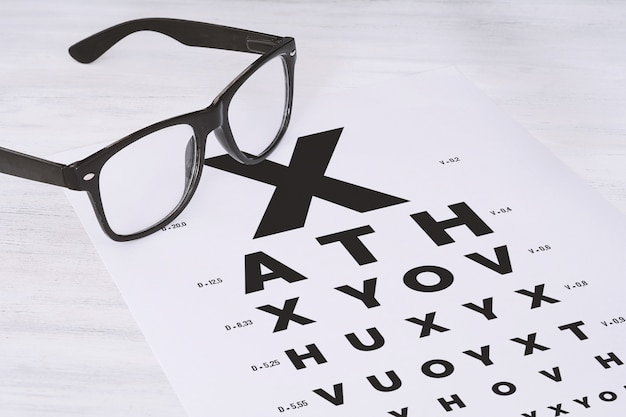 Eye glasses on eyesight test chart