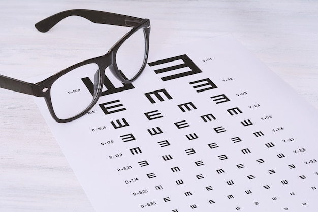 Eye glasses on eyesight test chart