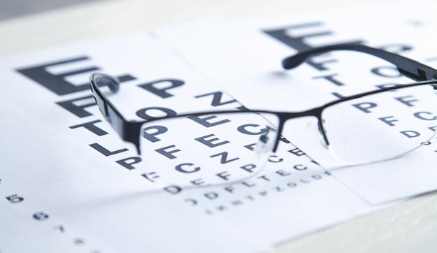 Таблица проверки зрения с очками. медицинская диагностика зрения