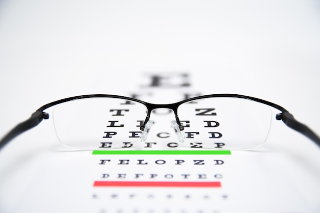 Eyeglasses on eyesight test chart