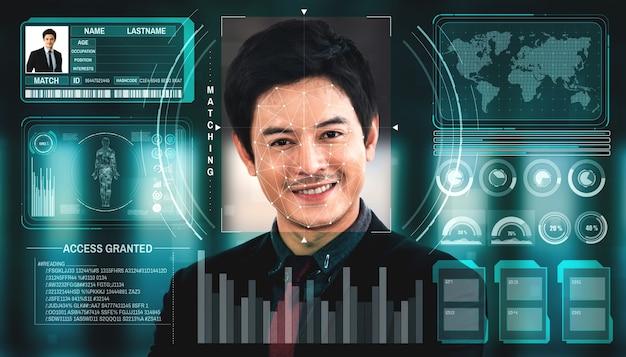顔認識技術は、識別のために人の顔をスキャンして検出します