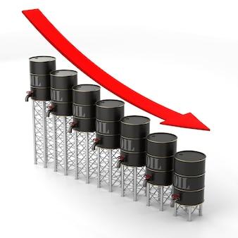 石油価格の下落。石油価格の下落を示す高品質の3dレンダリング。