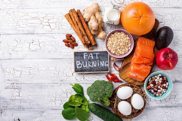 減量のための脂肪燃焼製品
