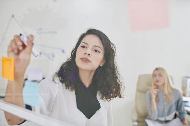 여성 기업가 그리기 차트