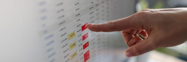 Женский палец показывает красные цифры на столе на экране компьютера, исследование роста прибыли крупным планом