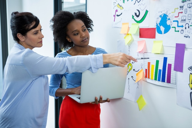 ホワイトボード上のグラフについて議論する女性グラフィックデザイナー