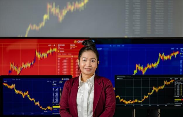 Женский успешный профессиональный трейдер, инвестор, улыбается, смотрит в камеру перед экраном монитора компьютера с отчетом о росте анализа криптовалюты и запасами диаграммы.