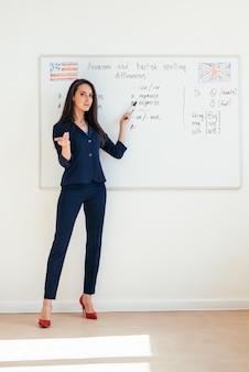 화이트 보드에 프리젠 테이션을 보여주는 강의를주는 여성 교사