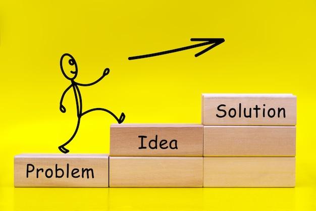 문제 - 아이디어 - 솔루션이라는 단어가 있는 사다리 나무 블록의 형태로 쌓여 있는 작은 남자의 그림.