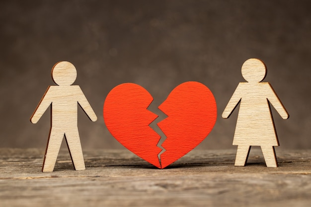 Figures of a divorce in the family