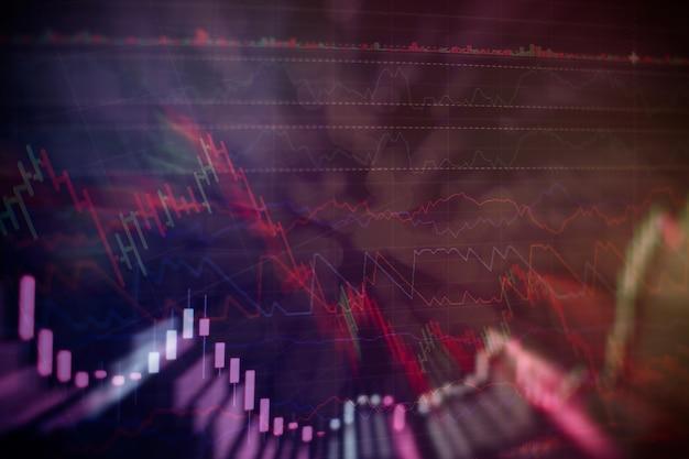 利益要約グラフ分析の財務会計。会議での事業計画と財務数値を分析して、会社の業績を確認します。