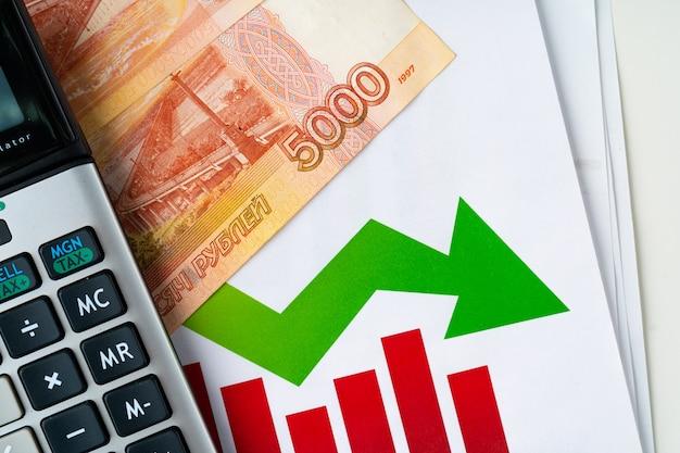 ロシアルーブルと電卓の財務チャート