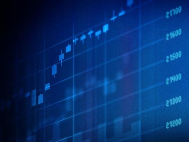 財務チャートとグラフ