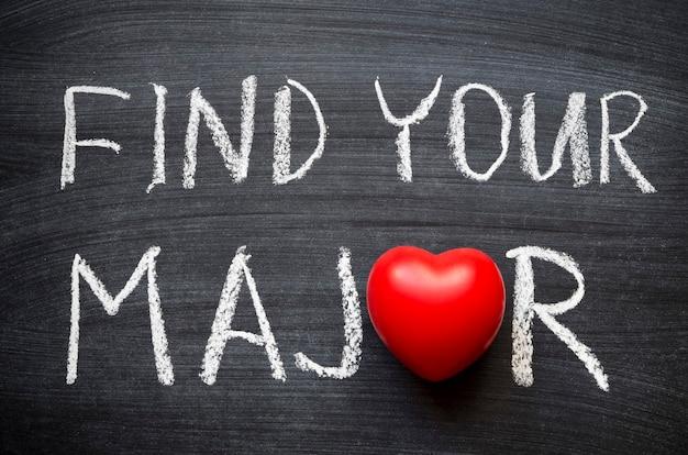 Find your major phrase handwritten on school blackboard