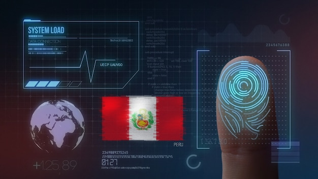 Finger print biometric scanning identification system. peru nationality