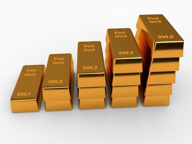 Пять поднимающихся слитков с золотыми слитками, изолированных на белом