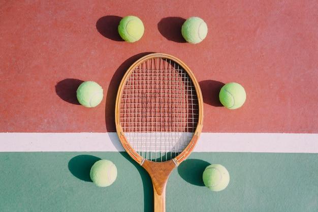 5つのテニスボールとラケットの対称性