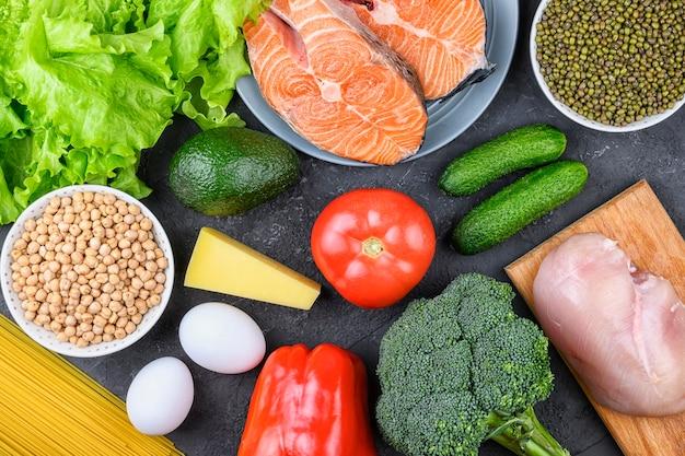 Флекситаристская диета овощи и мясо