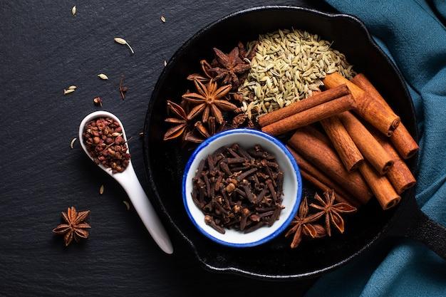 Продовольственная концепция происхождения китайских пяти специй