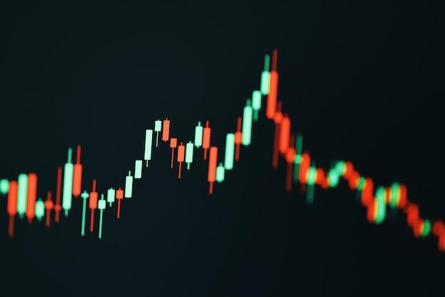 Форекс график бизнес или фондовый график график биржевой торговли цена свеча с индикатором