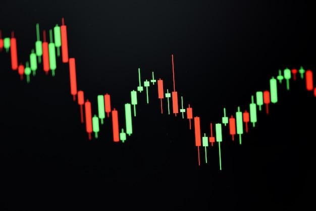 Форекс график бизнес или фондовый график график биржевой торговли ценовая свеча с индикатором