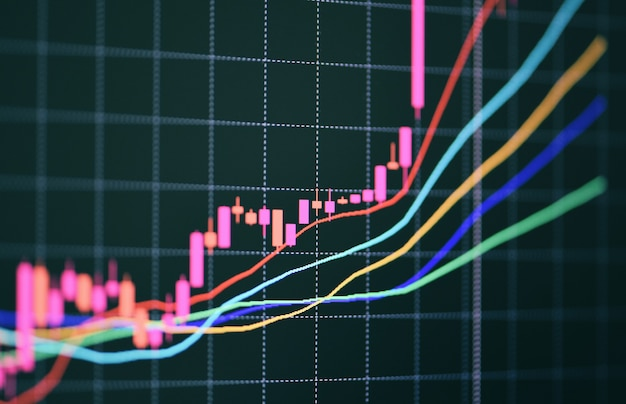 Forex graph business or stock graph chart market exchange trading price candlestick with indicator
