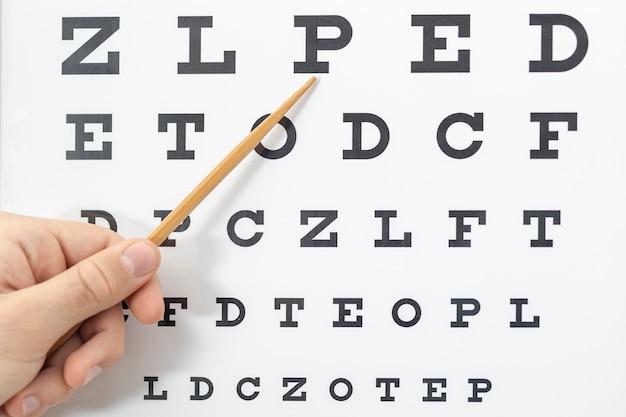 Вид спереди глазного теста с буквами