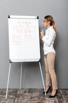 Полное изображение привлекательной бизнес-леди в формальной одежде, стоящей и делающей презентацию с использованием флипчарта в офисе, изолированные