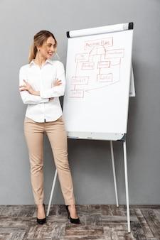 Полное изображение радостной бизнес-леди в формальной одежде, стоящей и делающей презентацию с использованием флипчарта в офисе, изолированные