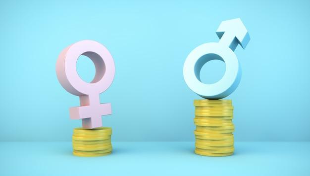 Гендерная разница в доходах