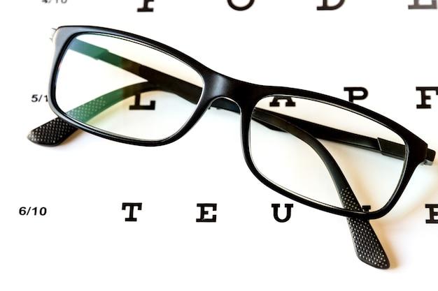 Glasses on eye chart. optical device background