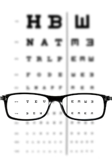 Glasses in front of an eye chart. optical device background