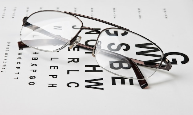 Glasses and tables to check the terms of