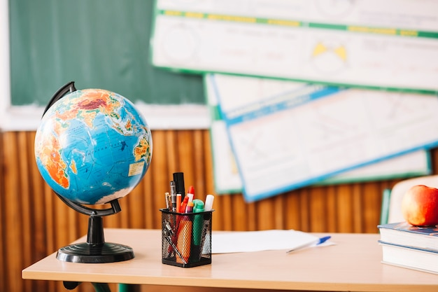 Globe on teacher table