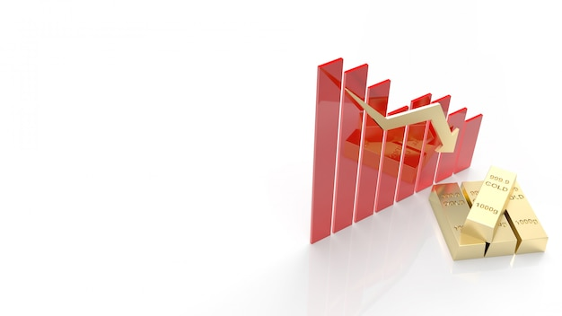 The gold bar and chart arrow down for gold price content 3d rendering