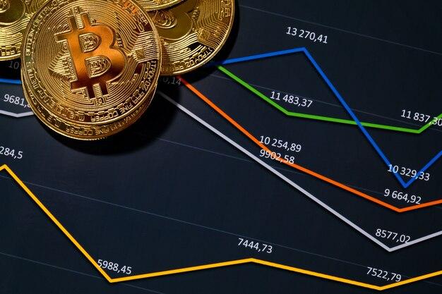暗号通貨の値と価格に関する統計と財務チャートのゴールドビットコイン。仮想通貨またはブロックチェーン暗号通貨。
