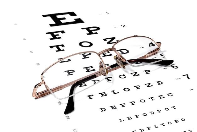 スネレン視標の金縁の眼鏡