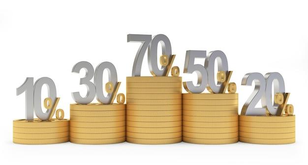 График монет с различной процентной скидкой
