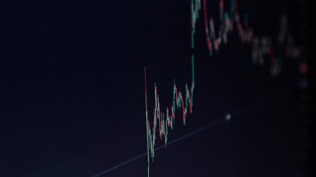 オンラインの暗号通貨のグラフ。証券取引所でのethとbtcの見積もり。イーサリアムの証券取引所市場チャート。ノートパソコンまたはpcの画面でアプリを表示します。
