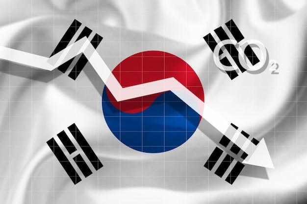 한국의 이산화탄소에 의한 대기 오염 감소율 그래프